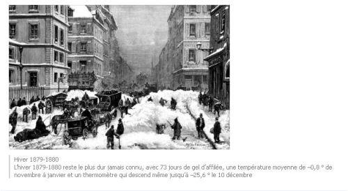 Paris - hiver 1879 - 1880