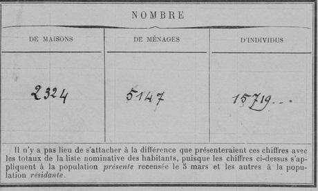 NOMBRE (Recensement 1911)