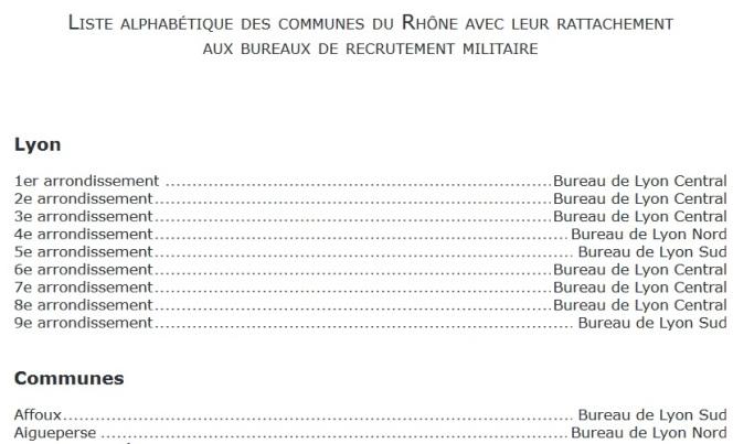 Rhône et bureaux de recrutement militaire