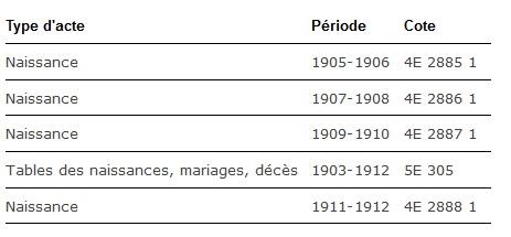 ma-naissances-1903-1912