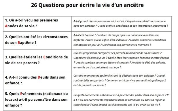 26-questions-pour-ecrire-la-vie-dun-ancetre