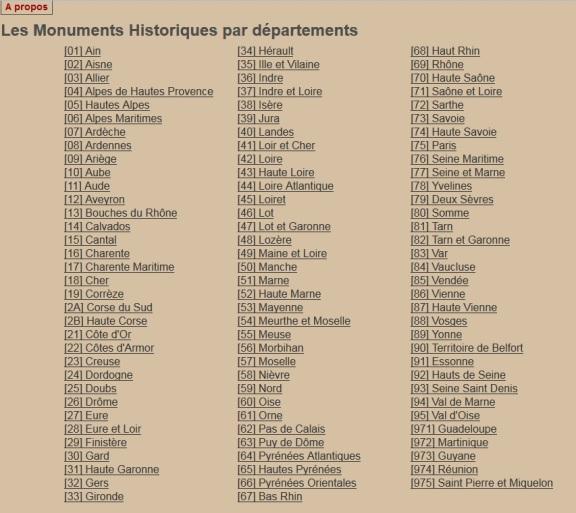 momentum-par-departement