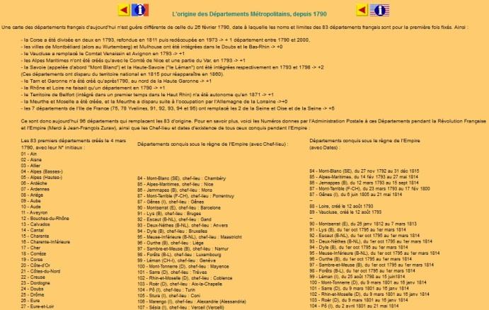 departements-depuis-1790